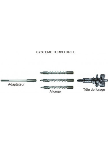 TREPAN BETON SDS MAX TURBO DRILL